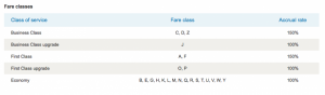 US Airways Elite Qualifying Chart