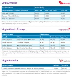 Hawaiian partners with Virgin Atlantic, Australia and America