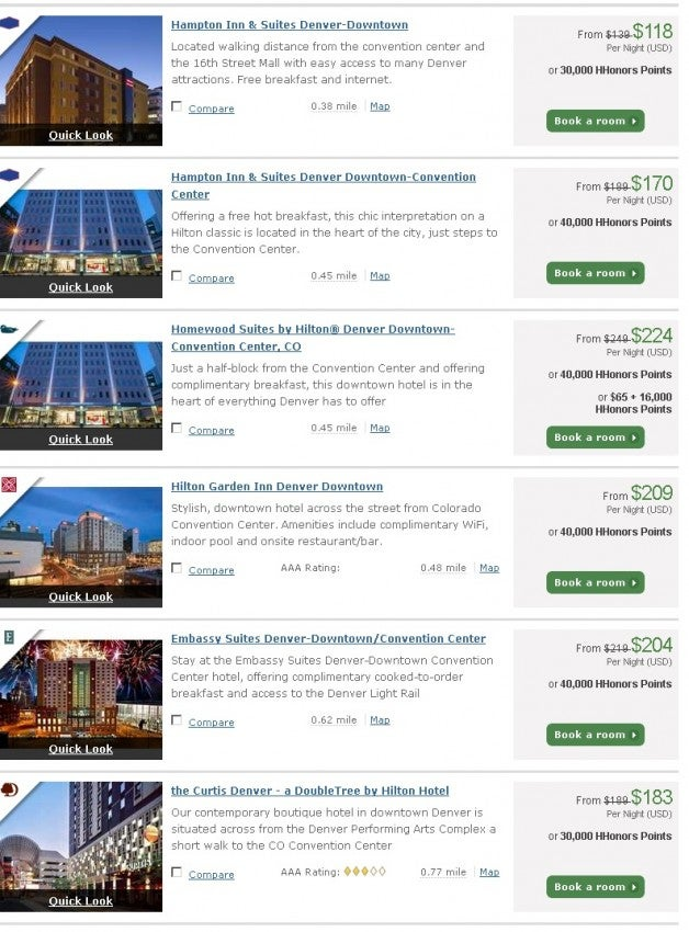 As you can see, it can cost tens of thousands of Hilton points per night, just for a mid-range hotel.