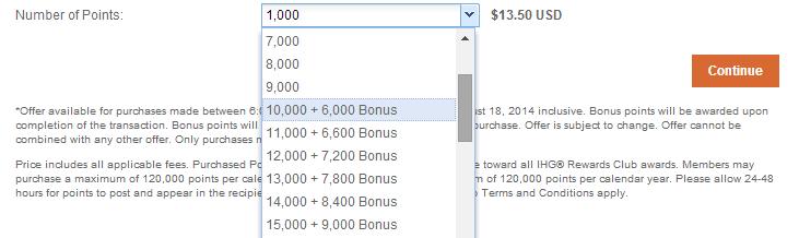 IHG bonus window