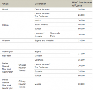 Some of the new pricing from Lifemiles.