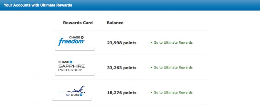 UR Account Balances