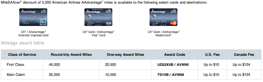 Reduced Mileage Awards