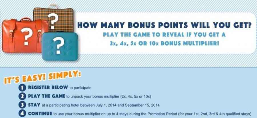 Get bonus Wyndham points