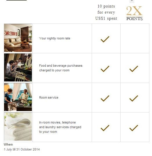 Earn double points on incidentals at select IHG properties
