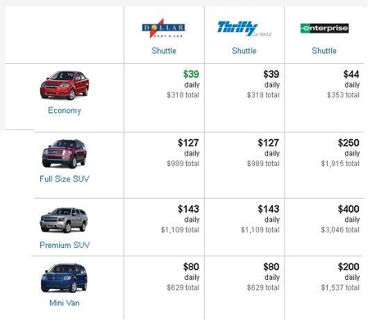 Best Rental Car By The Week Rate