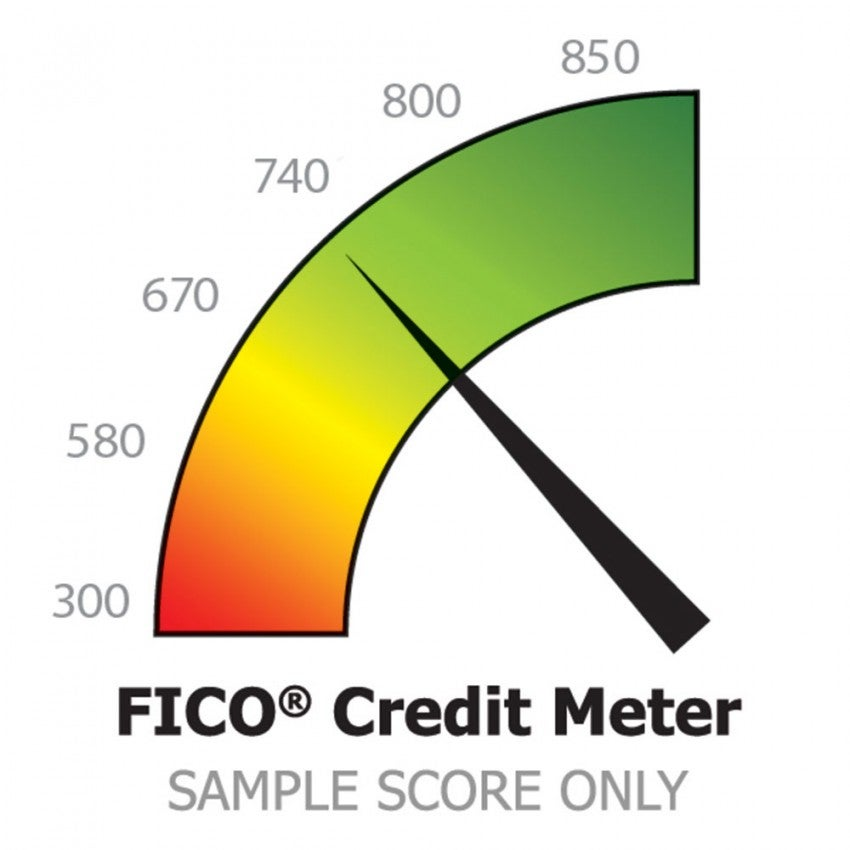 300 to 850 Credit Score Range: Learn the Credit Scale
