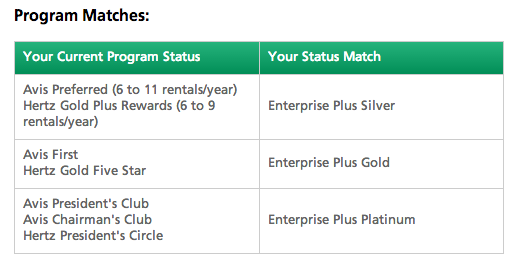 Enterprise Plus' new status match program