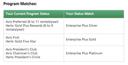 Enterprise Plus' new status match program