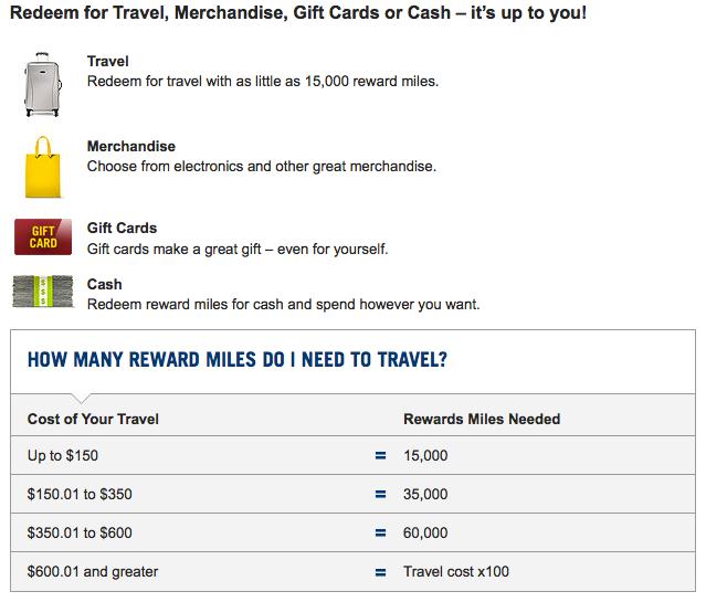 Capital One Canada Mastercard Rental Car Insurance