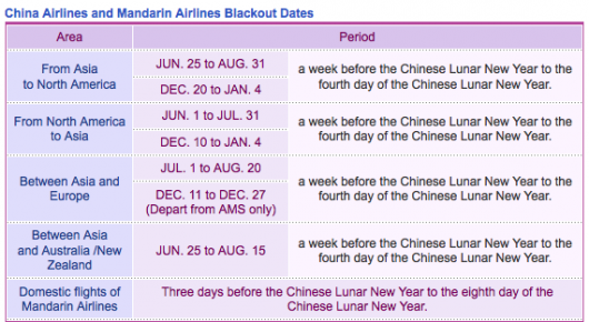 China Airlines also imposes blackout dates.