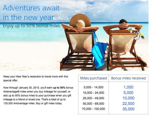 New Promo Rewards Travel more and spend less with Flying Blue Promo Rewards. With Promo Rewards you can save up to 50% on the Miles you would normally need to reserve an Reward ticket.
