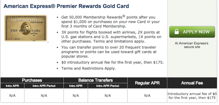 Best American Express Membership Rewards Redemptions – The Points Guy