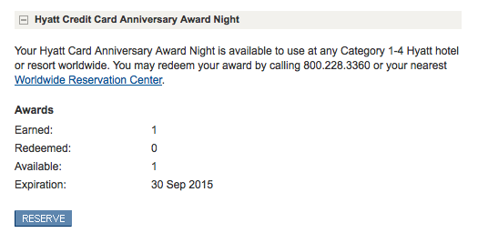 Hyatt Credit card annual night certificate