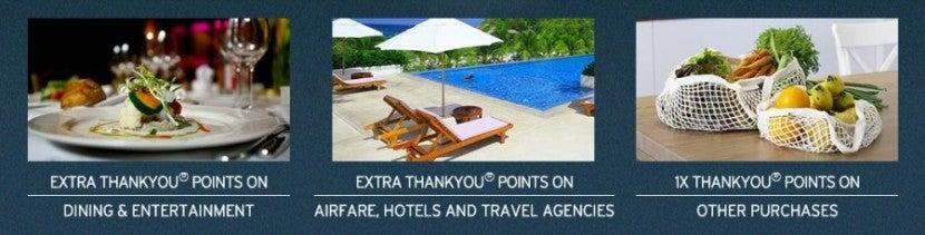 The Citi ThankYou Premier offers some great bonus categories.