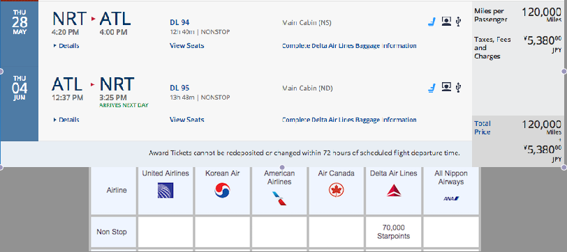 Delta Top Wants 120 000 Skymiles 100 Starpoints For The Same Flights That
