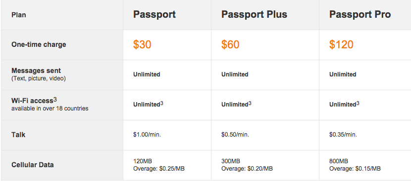AT&T Wireless' International Plans are not too bad and can be combined with a 15% discount.