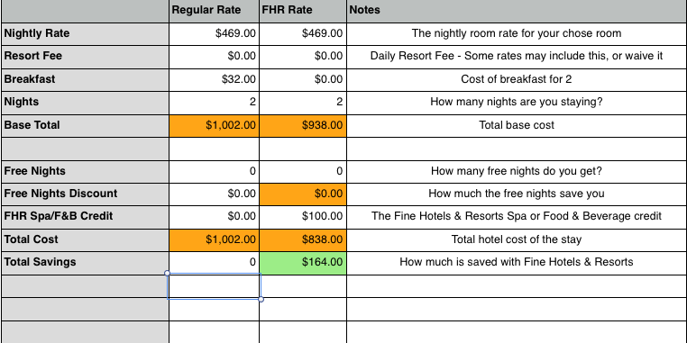 How To Score Free Nights With Amex Fine Hotels Amp Resorts