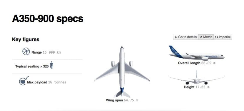 Airbus A350 Update: Which Airlines Are Flying Which Routes