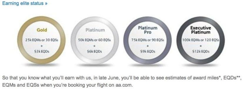 Earning Elite And Award Miles With American Delta Amp United