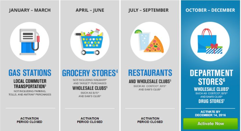 Calendar Q : Chase q bonus wholesale clubs department drug stores