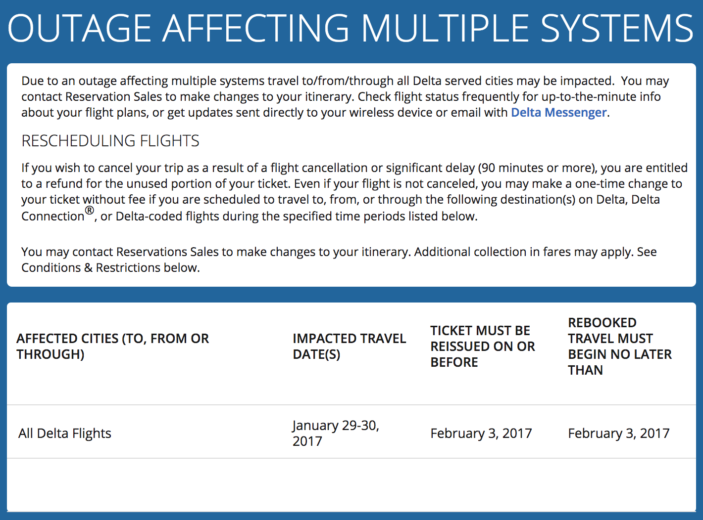 Delta Experiencing Systemwide Domestic Ground Stop