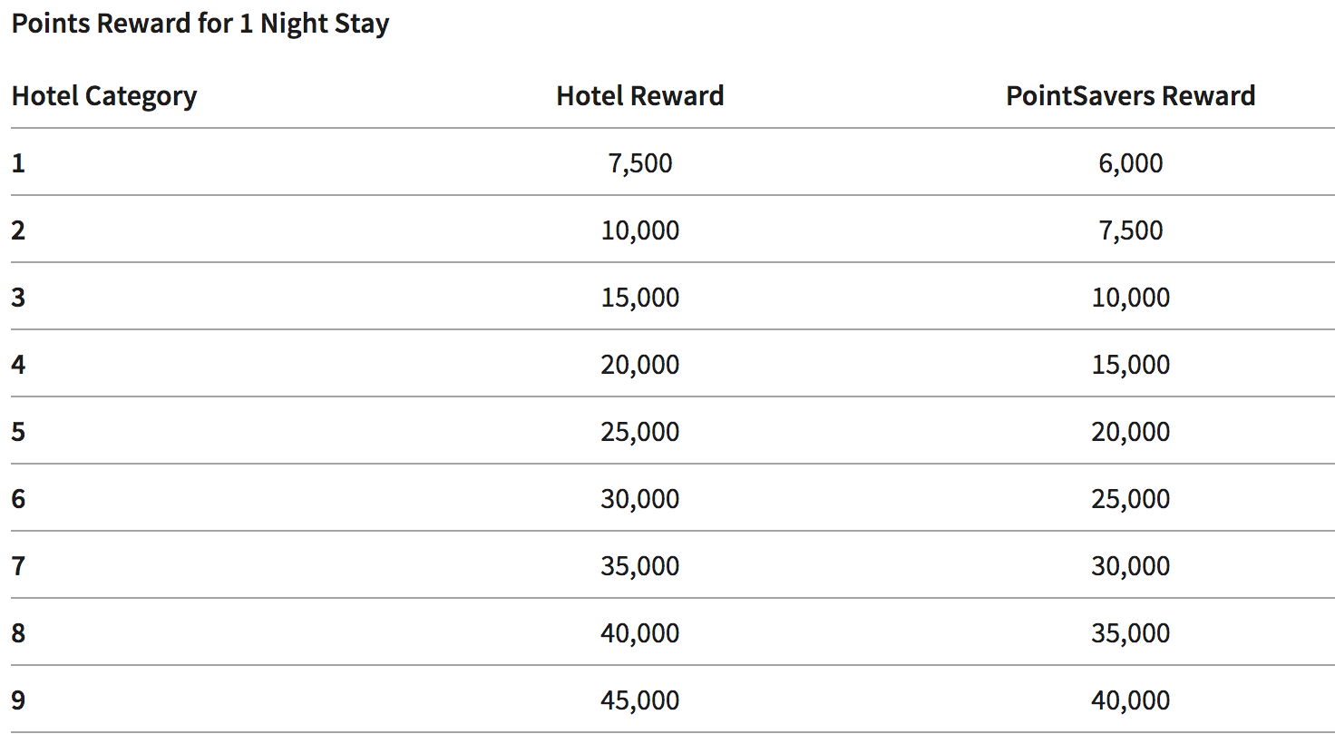 About 1100 marriott properties changing categories for 2017 and heres how many points youll need for tier 1 5 properties 1betcityfo Choice Image
