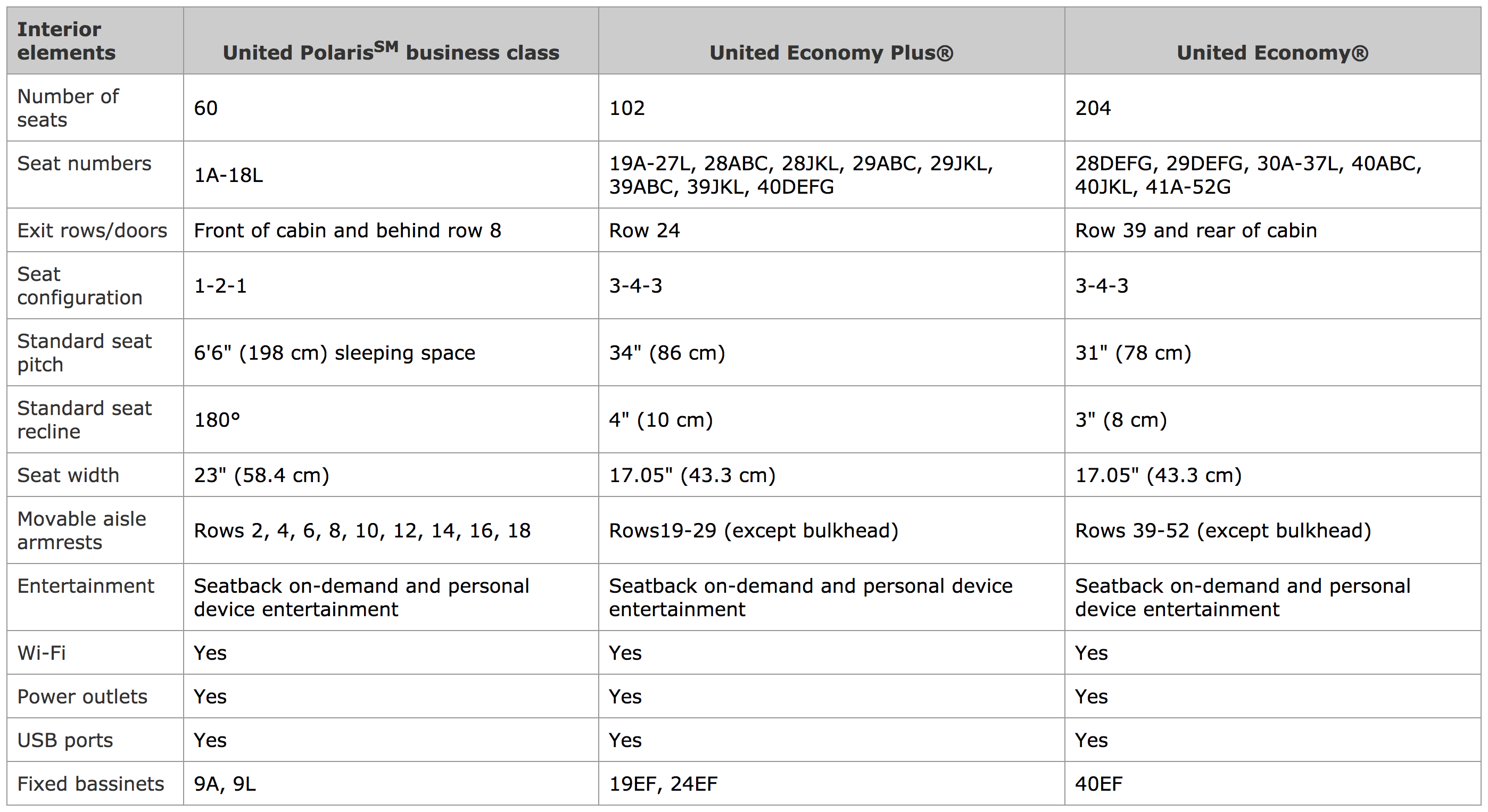 777 300er Seating Chart United Brokeasshome Com