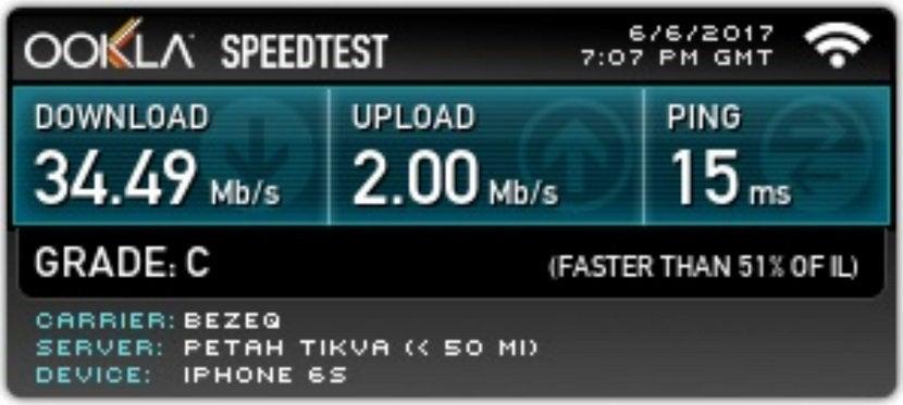 tester sa connexion internet ookla