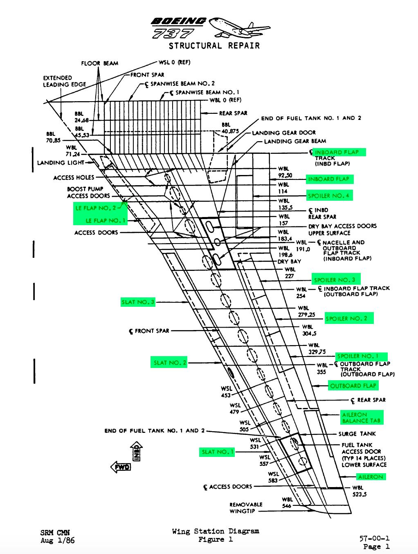 Airplane Wing Diagram Manual Guide